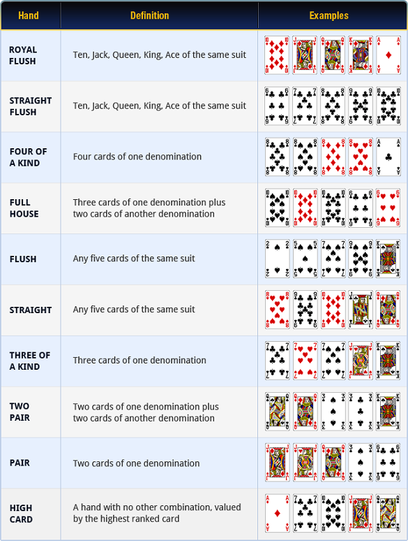 online casino guide poker 4 of a kind
